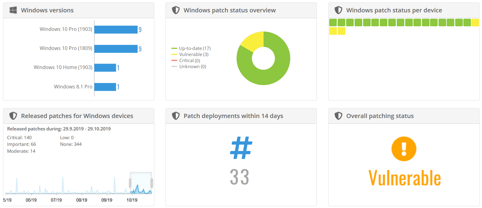 PatchDashboard.png